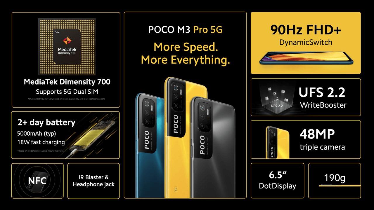 Старт продаж смартфона POCO M3 Pro 5G на AliExpress